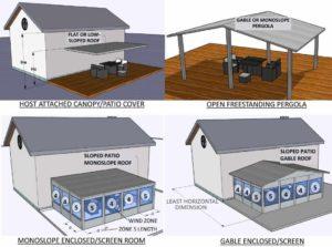 Wind Pressure Solutions