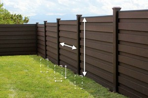 Trex Fence Footing Calculator