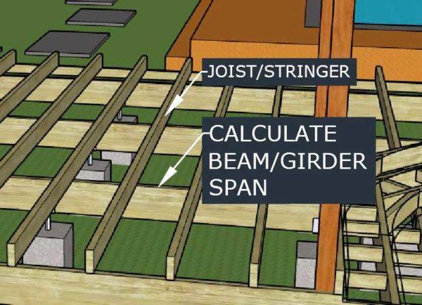 Wood Deck Beam-Girder Calculator Render
