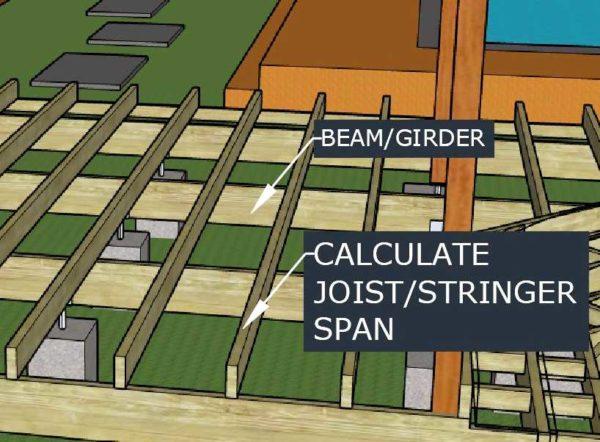 Joist wood deck calculator render