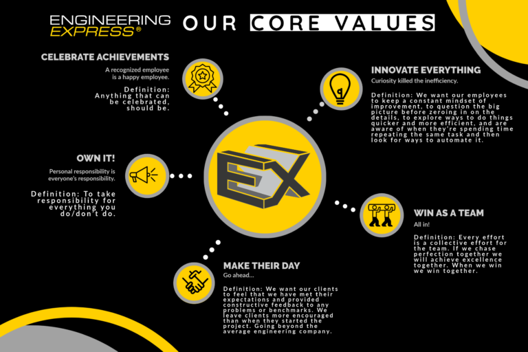 Engineering Express Core Values